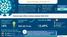 COVID-19 Impacts: Smart Office Solutions Market Will Accelerate at a CAGR of over 14% through 2020-2024 | Increasing Adoption of IoT in Business Solutions to Boost Growth | Technavio