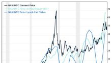 3 Large-Cap Stocks With High Earnings Yields