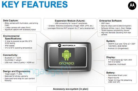 Motorola to begin beta testing rugged Android tablet, steps up enterprise efforts