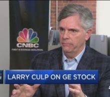 GE shares fall as low as $6.66, its closing price low during the financial crisis