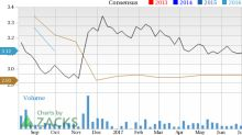 AECOM (ACM) in Focus: Stock Moves 8% Higher