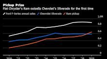 Fiat Chrysler Coasts on Ram Pickup Growth Until PSA Merger