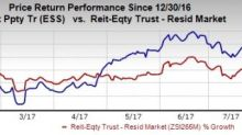 Essex Property (ESS) to Post Q2 Earnings: What's in Store?