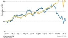 Analyzing Top Utilities' Current Valuation