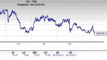 Is Kingfisher (KGFHY) a Great Stock for Value Investors?