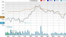 Falling Earnings Estimates Signal Weakness Ahead for Andeavor Logistics (ANDX)
