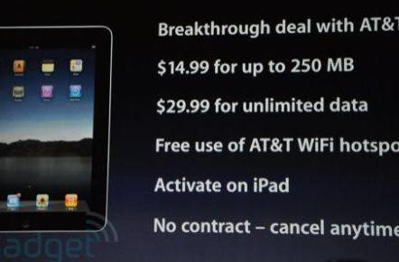 AT&T on iPad 3G data: We can handle it