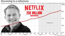 Netflix is about to pass yet another subscriber milestone