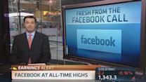 Seeing more profitable growth: Analyst on FB