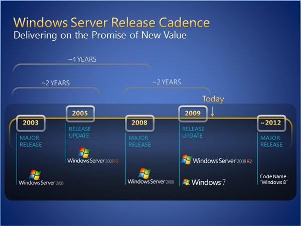 Microsoft employee raves about 'Windows.next' in a blog post, blog post quickly disappears