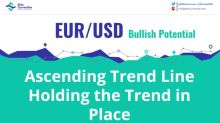 EUR/USD Ascending Trend Line Still Supporting the Bulls