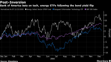 'Beaten Down' ETF Is a Way to Play Inverted Curve, BofA Says