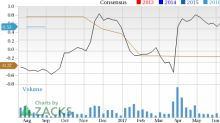 Why Franklin Covey (FC) Could Be Positioned for a Slump