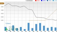 Why Clipper Realty (CLPR) Could Be a Potential Winner