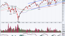 5 Top Stock Trades for Wednesday: SPY, DIS, PYPL