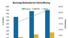 Why Analysts Are Rating Hecla Mining the Lowest