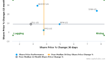 H.B. Fuller Co. breached its 50 day moving average in a Bearish Manner : FUL-US : June 21, 2017