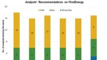 FirstEnergy's Price Targets and Wall Street's Views