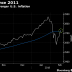 European Stocks Falter After Asia Rally; Oil Rises: Markets Wrap
