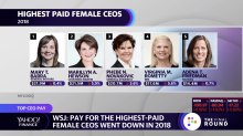 WSJ's CEO Pay Ranking: An analysis of 2018 compensation for S&P 500 leaders