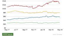 ABT's Recent Stock Slump: What's behind the Decline?