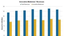 How Novartis's Innovative Medicines Business Performed in Q3