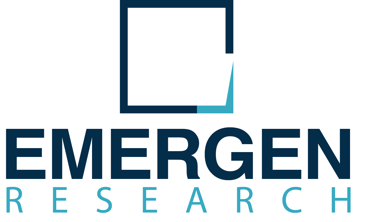 RNA Transcriptomics Market Size to Reach USD 12.46 Billion in 2028 | Increasing Demand for Precision Medicines And Growing Investment are Major Factors Fueling Industry Growth, says Emergen Research