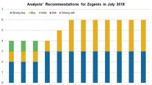 Zogenix Stock Soars on Positive Clinical Trial Results