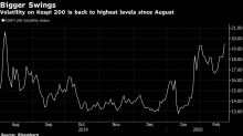 Asian Traders Bracing for Further Volatility as Virus Spreads