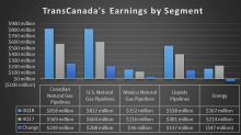 TransCanada's Growth Engine Kicked Into High Gear in Q4