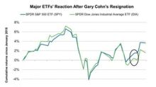What's Goldman Sachs's Stance on Gary Cohn's Resignation?