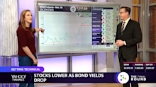Getting technical: Stocks at a crossroads as bond yields drop; gold eyeing Fed, ECB bazookas
