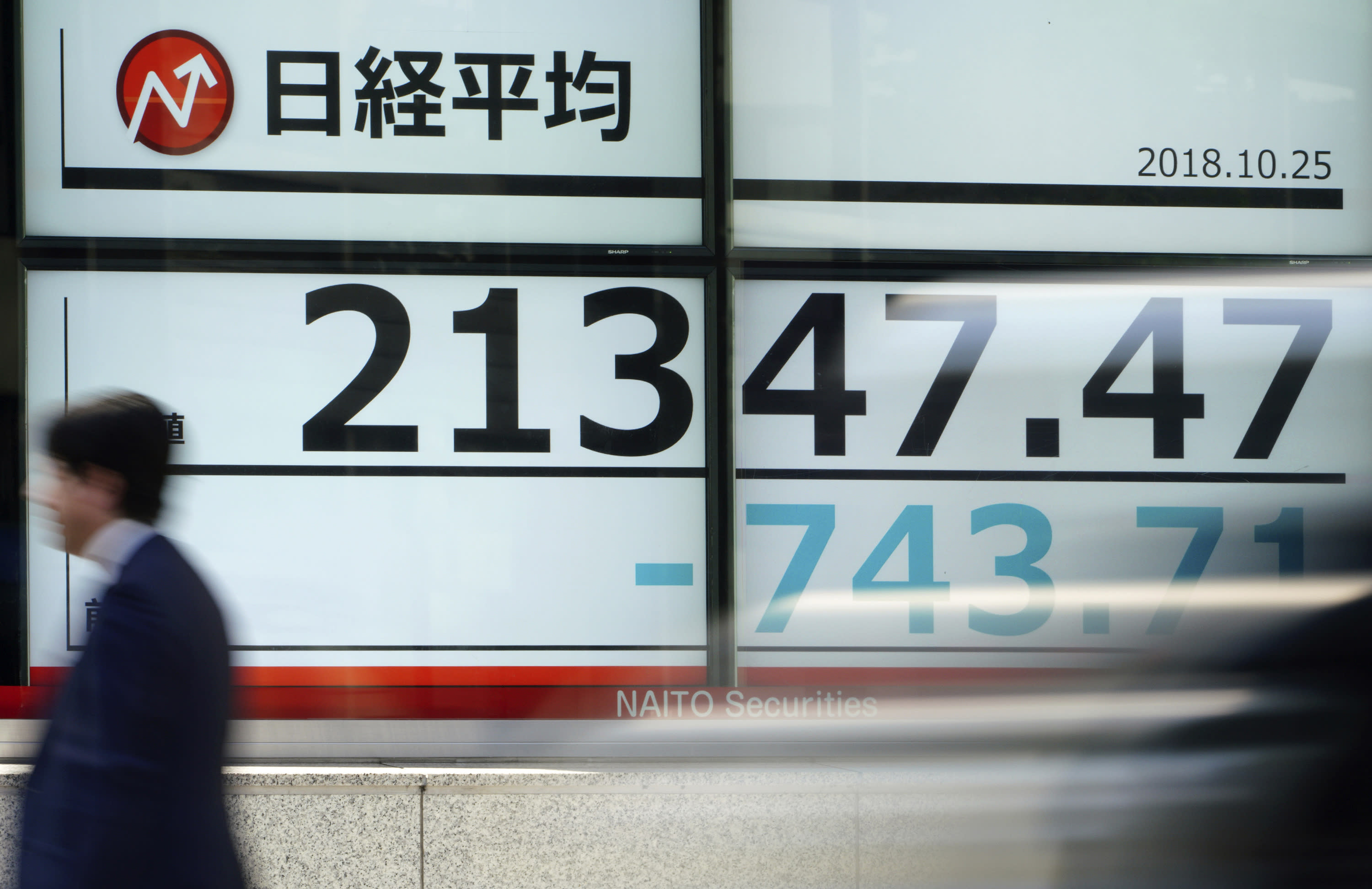 A man walks past an electronic stock board showing Japan's Nikkei 225 index at a securities firm Thursday, Oct. 25, 2018 in Tokyo. Shares fell moderately in Asia on Thursday after another torrent of selling gripped Wall Street overnight, sending the Dow Jones Industrial Average plummeting more than 600 points and erasing its gains for the year. Japan's Nikkei 225 index sank sharply on the open but leveled off, regaining some lost ground. (AP Photo/Eugene Hoshiko)