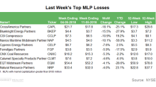 Which MLPs Fell the Most Last Week?
