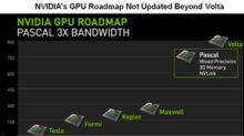 NVIDIA Unveils Turing GPU Architecture ahead of Earnings