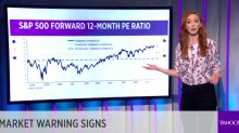 3 risk-off signs stocks could be topping