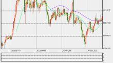 WGC:印度黃金需求Q3大降30% 但謹慎樂觀情緒重回市場