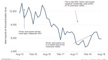 US Steel Stocks: Is Margin of Safety Still There?