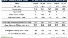 A Closer Look at ArcelorMittal's Second-Quarter Performance