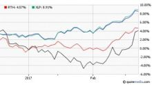 Is Wal-Mart's Upbeat Q4 a Godsend for Consumer ETFs?