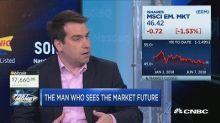 Summer market melt-up coming, says JPMorgan's Kolanovic