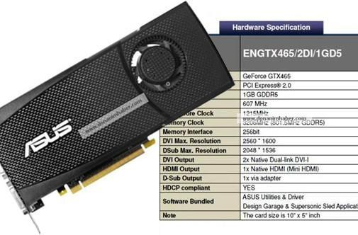 NVIDIA GTX 465 detailed ahead of June 1 launch, GTX 460 also rumored