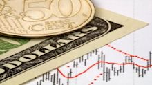 EUR/USD Price Forecast – Euro Testing Major Support