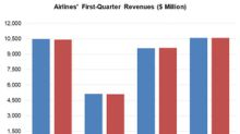 Boeing's Grounded Jets Hurt Airlines' Q1 Revenue Growth