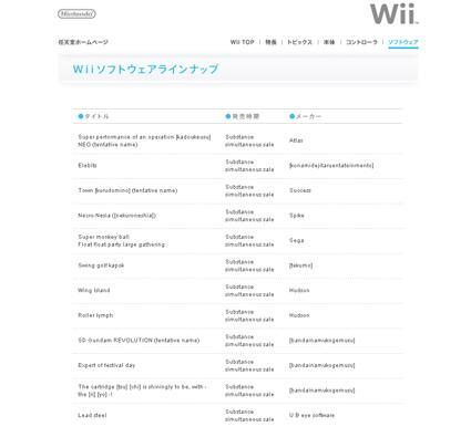Japanese launch list unveiled