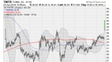 4 Stocks Surging on Earnings Surprises