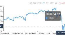 3 Low Price-Book Stocks
