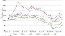 Will Hi-Crush Partners Stock Gain Upward Momentum?