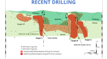 Unigold Reports 7.0 Meters Averaging 15.06 g/t Au at Target C, Candelones Extension Deposit