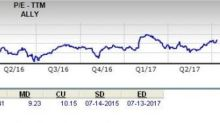 Is Ally Financial a Great Stock for Value Investors?
